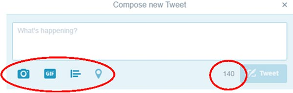 Screen capture of an empty compose new tweet box with the media icons and character count circled in red.