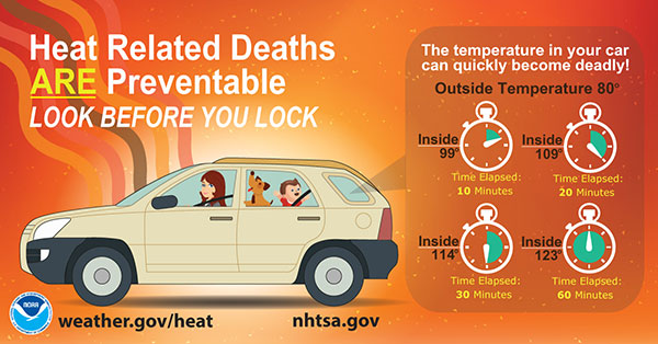NWS / NOAA heat-related auto deaths infographic.