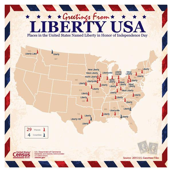 U.S. Census Bureau Graphic on Places in the United States Named Liberty in Honor of Independence Day