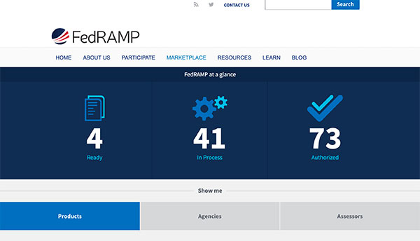 Screen capture of the FedRAMP Marketplace Dashboard.