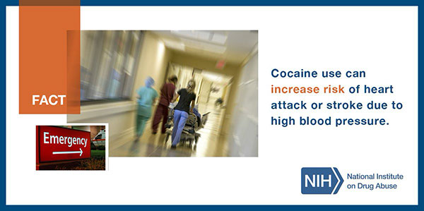 A NIDA News cocaine fact infographic used on Twitter.