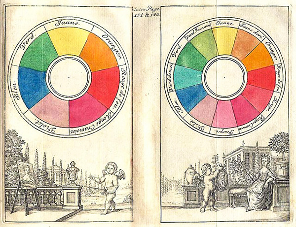 Claude Boutet's 7-color and 12-color color wheels.