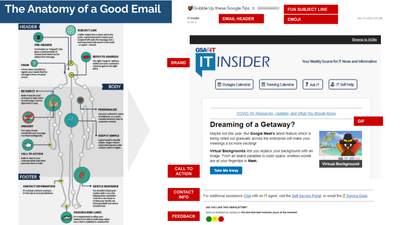 Five Insider Secrets to Engaging Emails