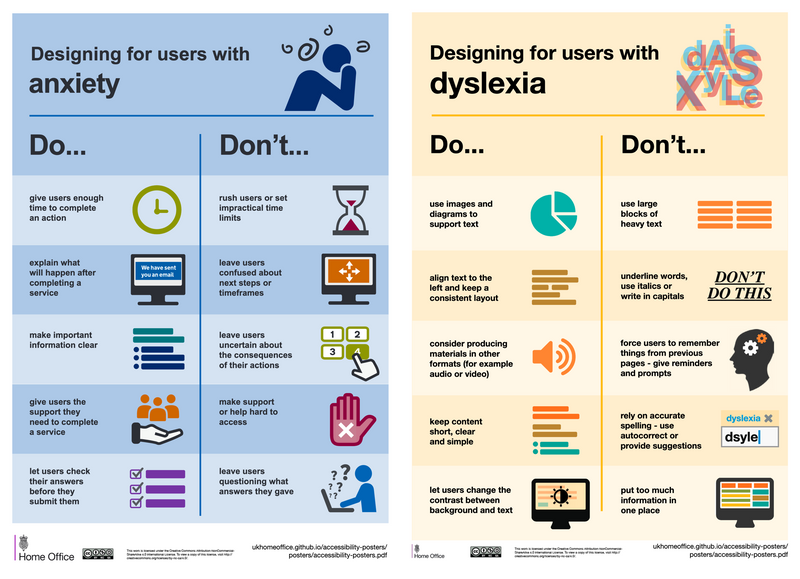 Side-by-side posters from the GOV.UK's Home office that list the do's and dont's around designing for users with Anxiety (on the left) and Dyslexia (on the right). This work is licensed under Attribution-NonCommercial-ShareAlike 4.0 International (CC BY-NC-SA 4.0)