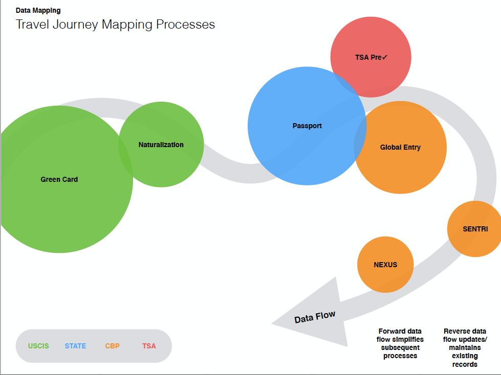Using Journey Mapping to Streamline Processes Across ... on