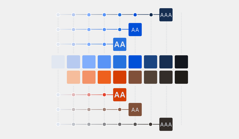 Two rows of colors from light to dark and their accessible color combinations.