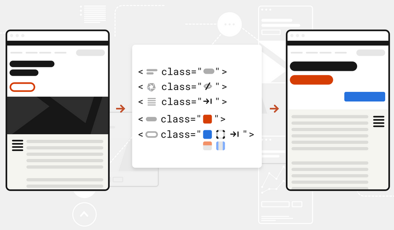 This illustration shows another before-and-after example of how a website can use utility classes to change the styles of site elements. Five stylized examples of code are given below the two versions of the page.