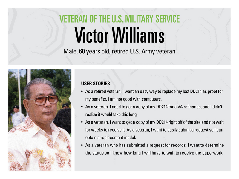 An example of a simple persona for a veteran includes a photo of a man, name, gender, age, status (retired), and four short user story scenarios that describe how the user could try to get information or help.