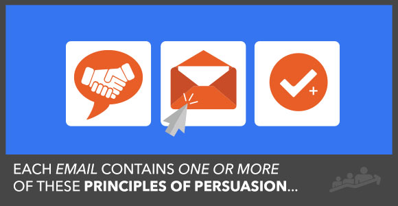 Increase Email Click-Through Rate | 4 Emotional Triggers
