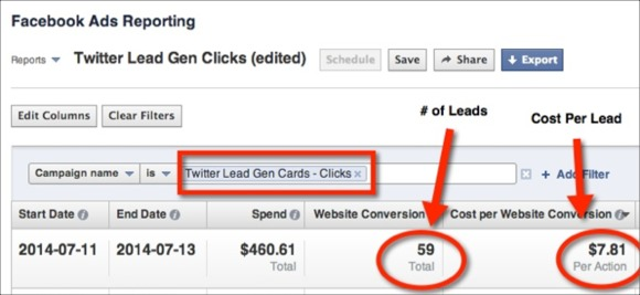 Data - Clicks to Website Facebook Advertising Objective