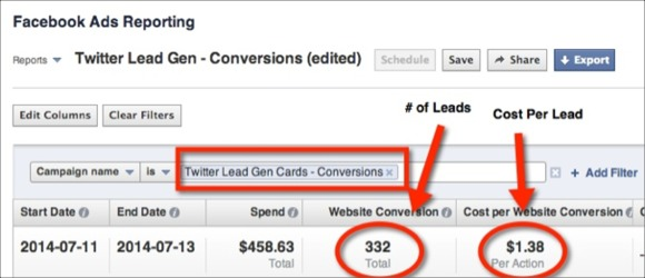 Data Facebook Advertising Objective - Website Conversions