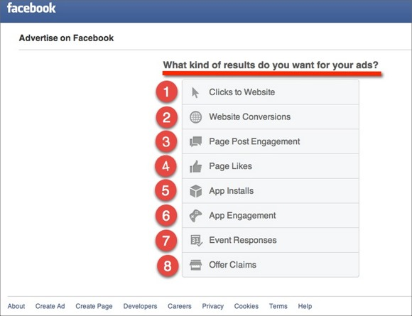 Facebook Advertising Objectives List
