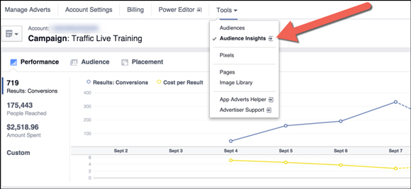 How To Scale A Facebook Ad Campaign - Facebook ad grid template