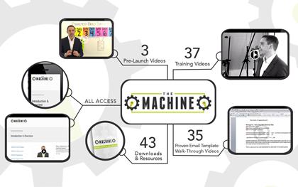 digital marketer the machine