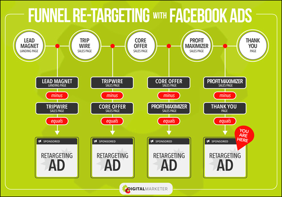 retargeting_map_youarehere_small_4