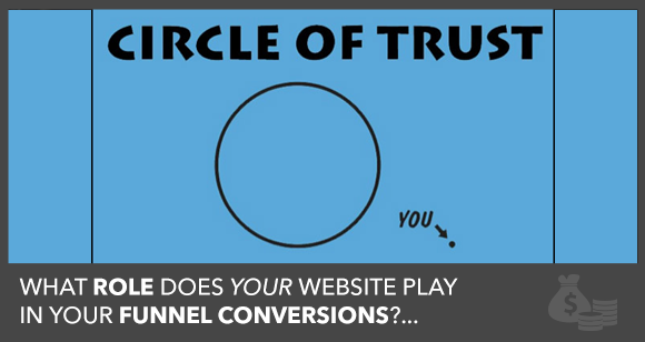 blog_image_Funnel_conversions