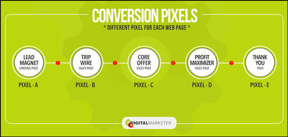 Facebook-ConversionPixel-4