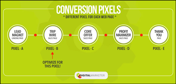 Facebook-ConversionPixel-7