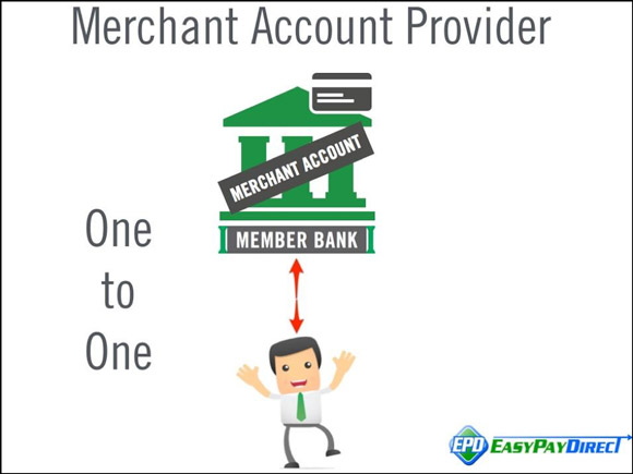 Paypal-Merchant-Guide3
