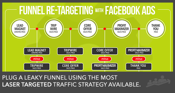Facebook-Retargeting-Feature
