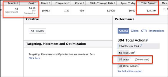 optimized-bidding-study21