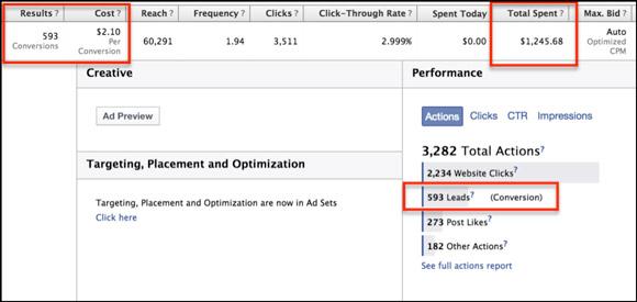 optimized-bidding-study24