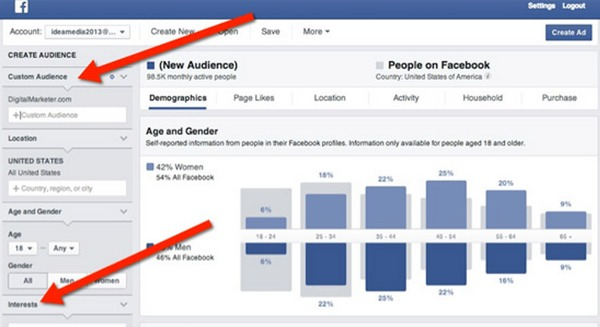 The Step Facebook Advertising Game Plan  Digitalmarketer
