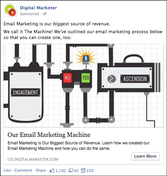 DigitalMarketer Facebook ad for the Email Marketing Machine