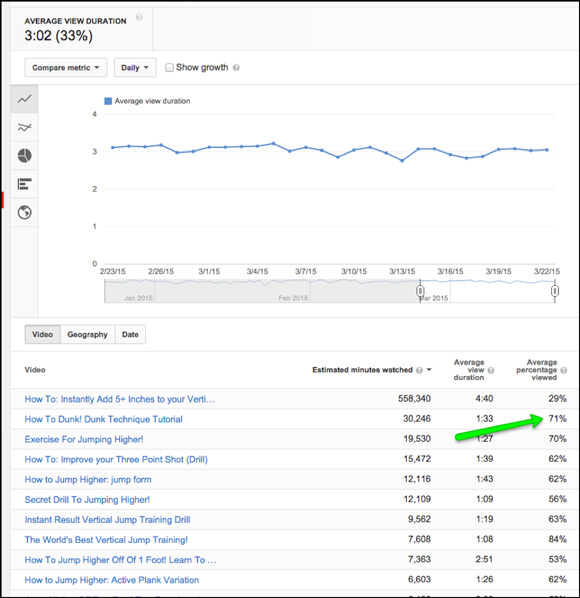 youtube-analytics-img5