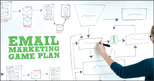email-marketing-game-plan-ad-2