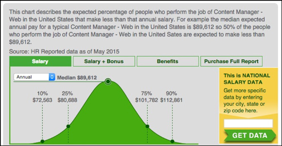 Hire a Content Marketing Manager