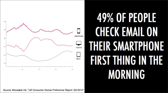 Avoid the Morning Email Purge