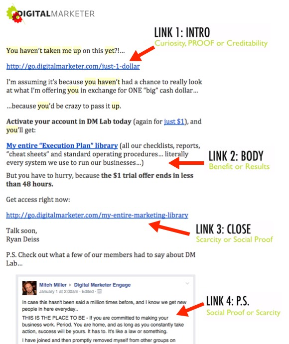 How many links in an email?