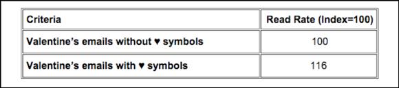 unicode-symbols-email7