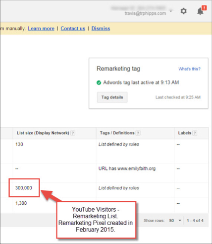 Remarketing Lists from YouTube