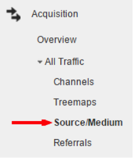 Source/Medium Report in Google Analytics