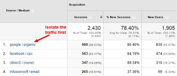 Traffic Drilldown Report in Google Analytics