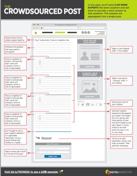Blog post template the crowdsourced post for Blogger post template code