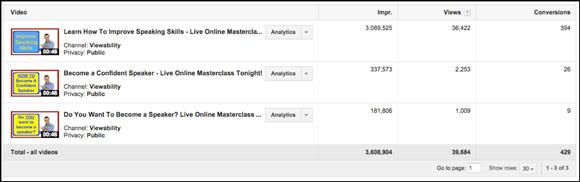 increase-clcks-instream-ads-img2-2