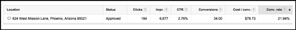 adwords-ad-extensions-img4