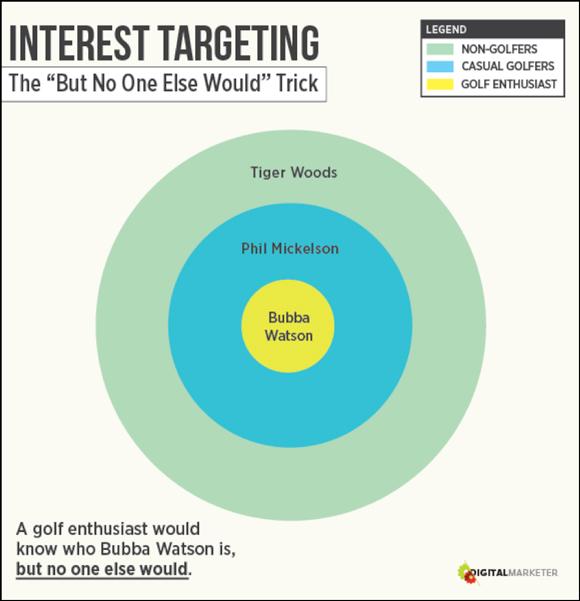 facebook-flex-targeting-img4