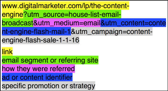 An example of a UTM link withe each of its componentes color coded