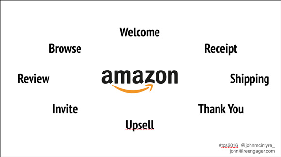 Amazon Welcome Email