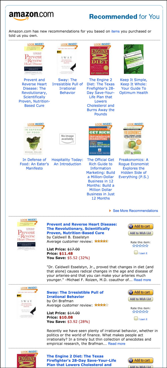 Amazon product recommendations email