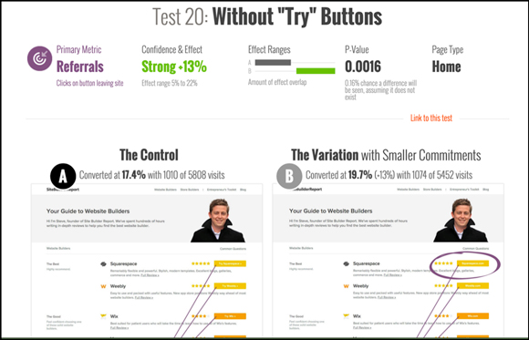 Button Color Split Test Case Study