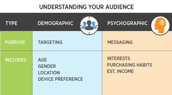 audience-insights-graphic