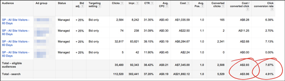 advanced-adwords-tactics-img13