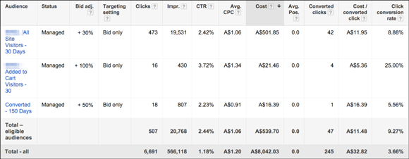 advanced-adwords-tactics-img18