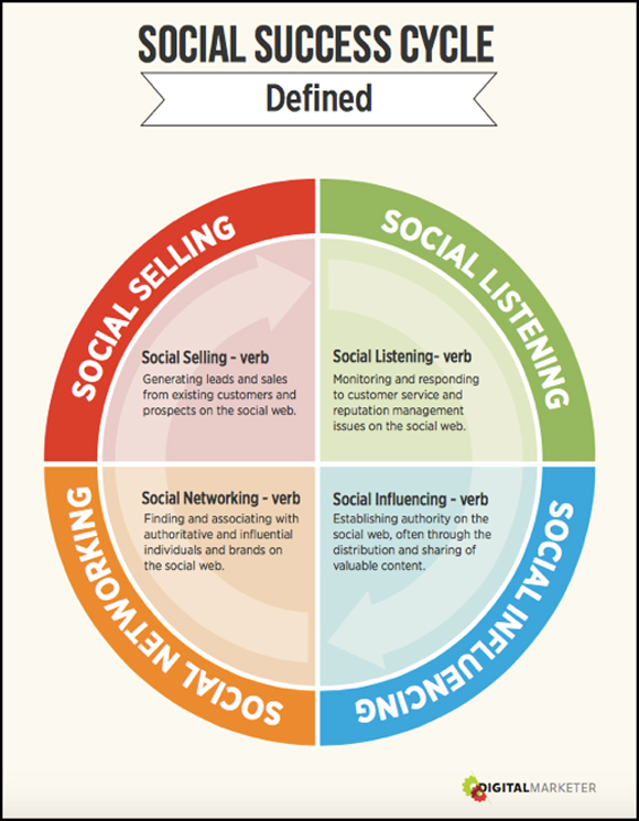 community-manager-vs-social-media-manager-img12