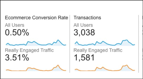 google-analytics-reports-img12